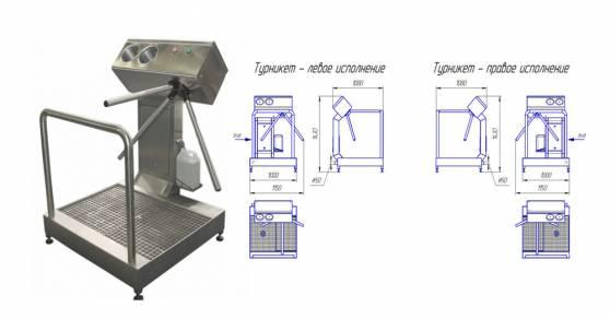 Система гигиенического доступа СП-03-15